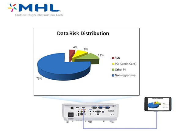 MHL Connectivity
